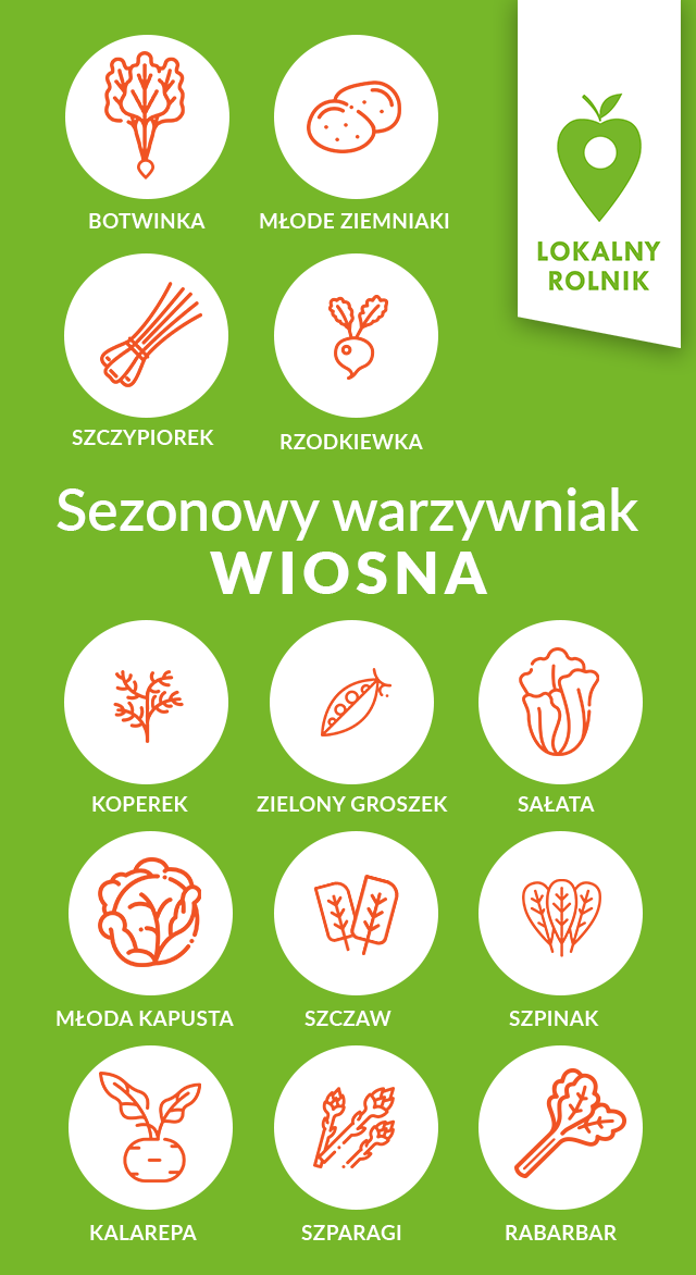 LR_Post_FB_wiosna_warzywa_v2